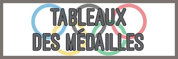 Tableaux des médailles